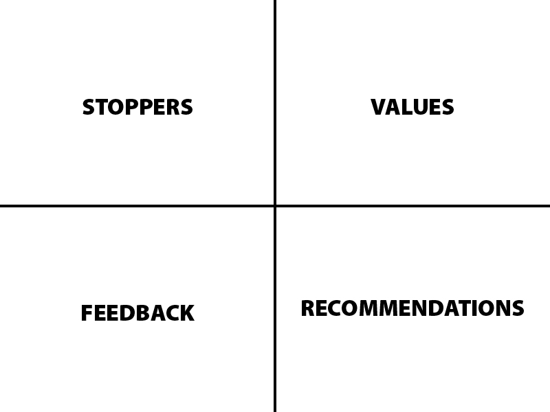 Lean User Research
